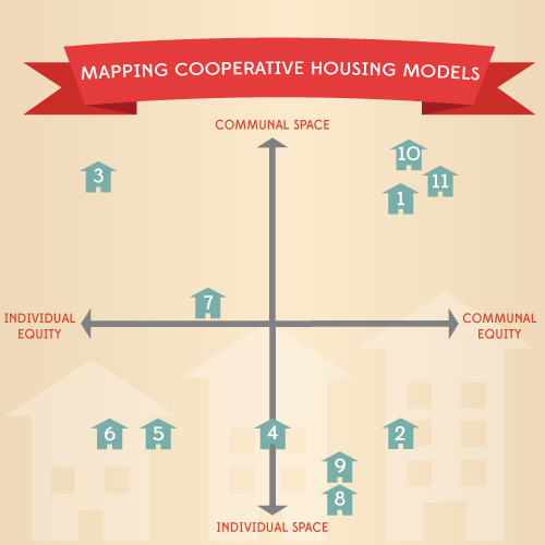 CDI-Housing-Graphic