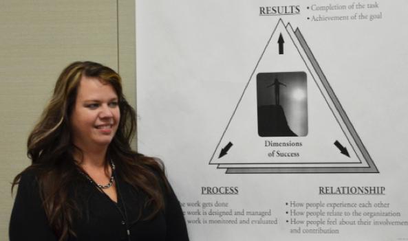 CDI Staff Jessica Pooley presenting the Facilitative Leadership workshop at CLI Photo Credit: Mike Bullard/ROC USA.